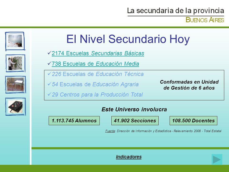 El Nivel Secundario Hoy 2174 Escuelas Secundarias Básicas2174 Escuelas Secundarias Básicas 738 Escuelas de Educación Media738 Escuelas de Educación Me