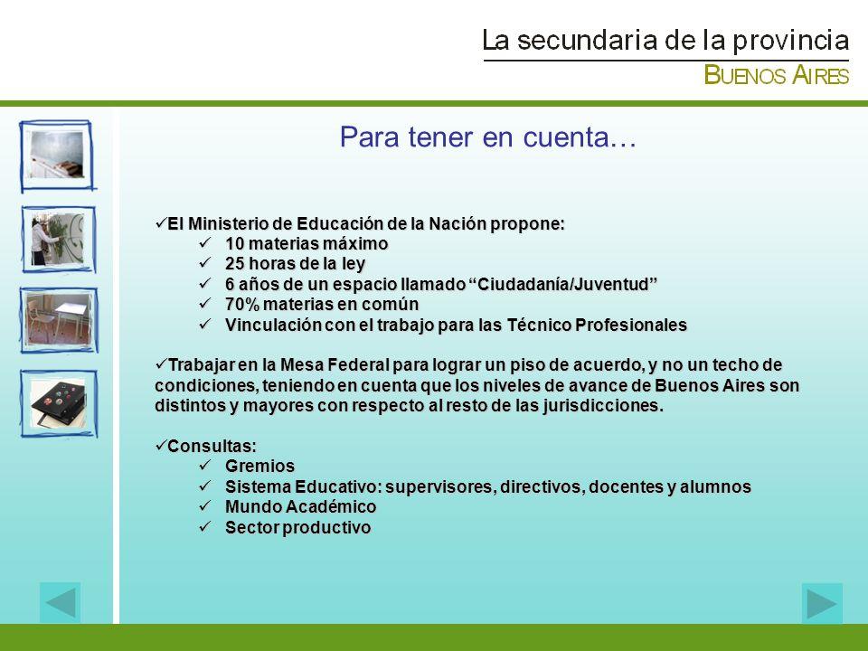 El Ministerio de Educación de la Nación propone: El Ministerio de Educación de la Nación propone: 10 materias máximo 10 materias máximo 25 horas de la