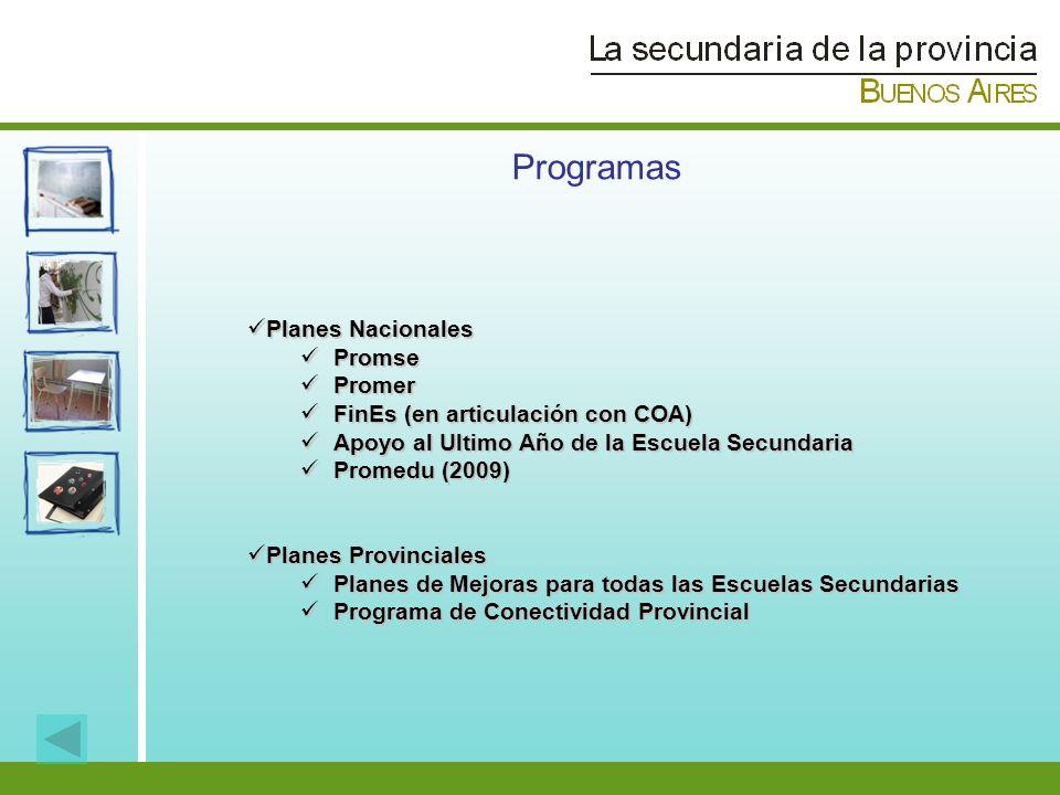 Programas Planes Nacionales Planes Nacionales Promse Promse Promer Promer FinEs (en articulación con COA) FinEs (en articulación con COA) Apoyo al Ult