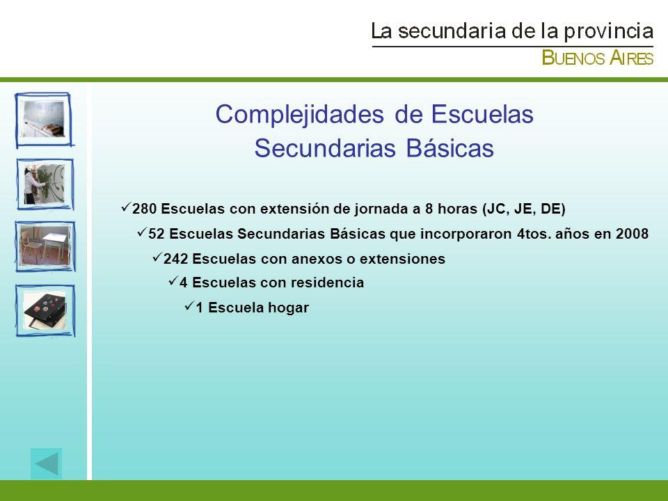 Equipo de Trabajo Dirección Provincial de Educación Secundaria La Plata, diciembre de 2008 La Educación Secundaria, un derecho de TODOS