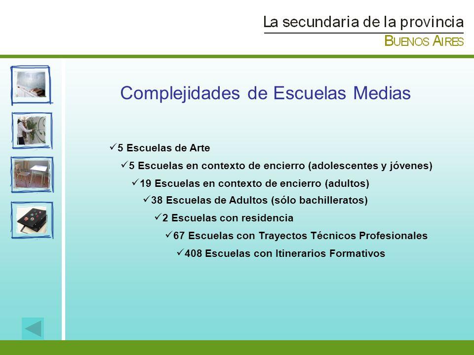 Complejidades de Escuelas Medias 5 Escuelas de Arte 5 Escuelas en contexto de encierro (adolescentes y jóvenes) 19 Escuelas en contexto de encierro (a