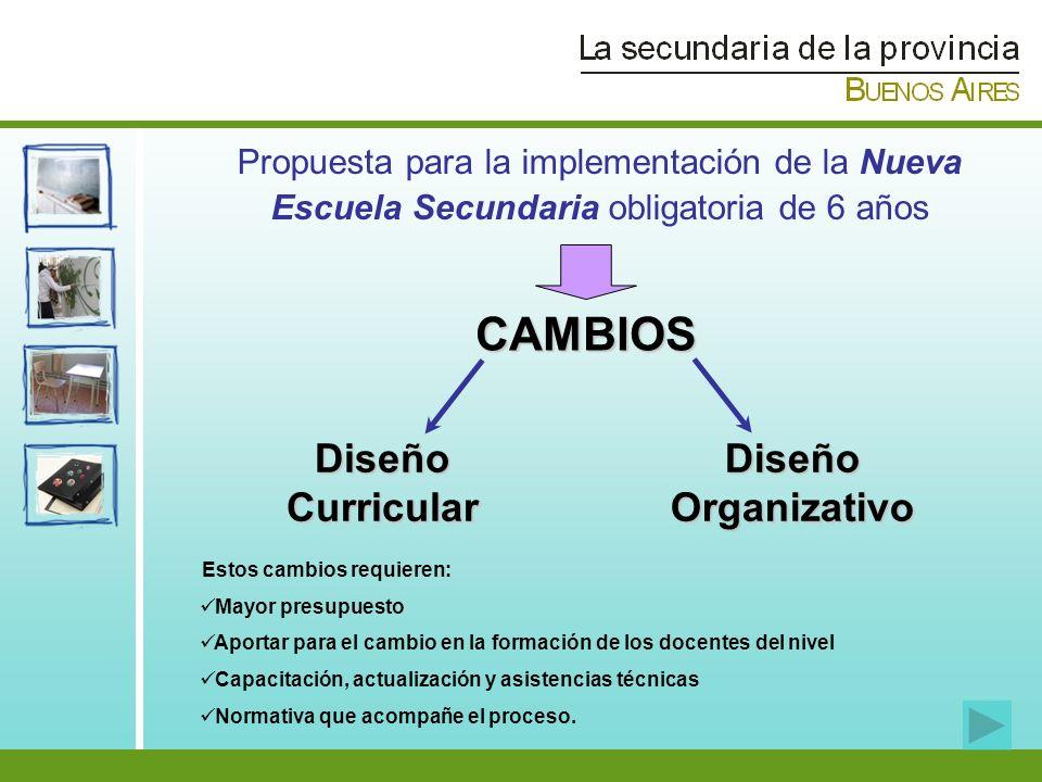 CAMBIOS Diseño Curricular Diseño Organizativo Propuesta para la implementación de la Nueva Escuela Secundaria obligatoria de 6 años Estos cambios requ