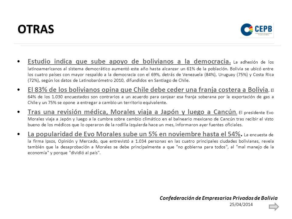 OTRAS Estudio indica que sube apoyo de bolivianos a la democracia.