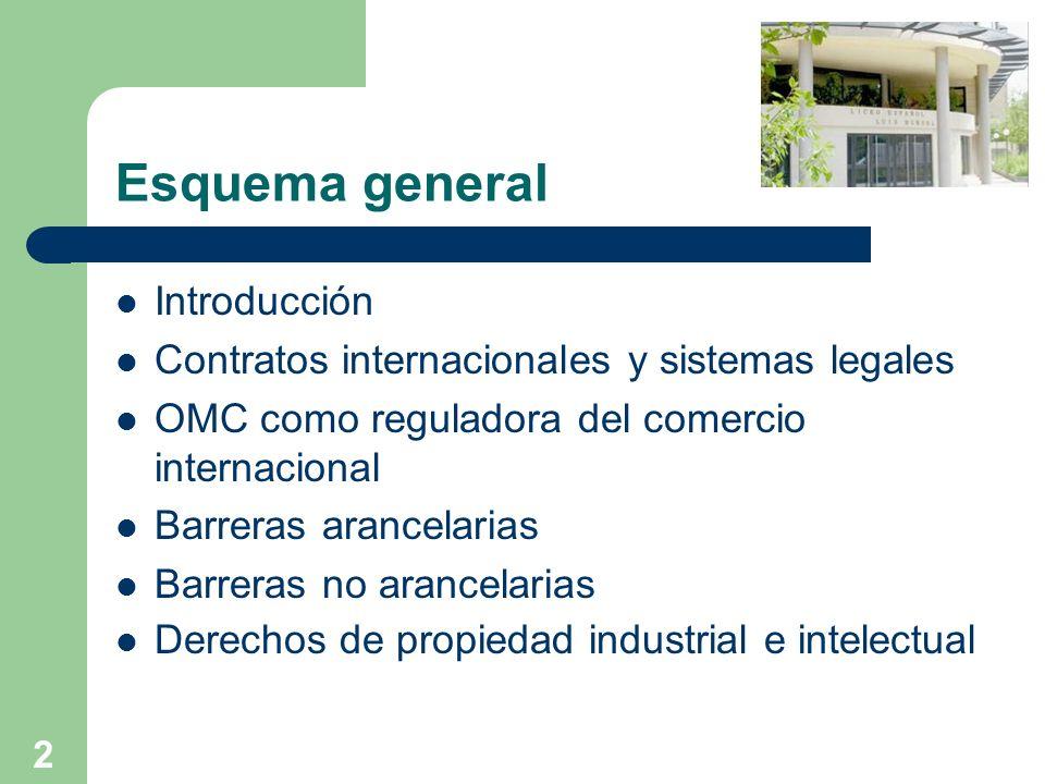2 Esquema general Introducción Contratos internacionales y sistemas legales OMC como reguladora del comercio internacional Barreras arancelarias Barre
