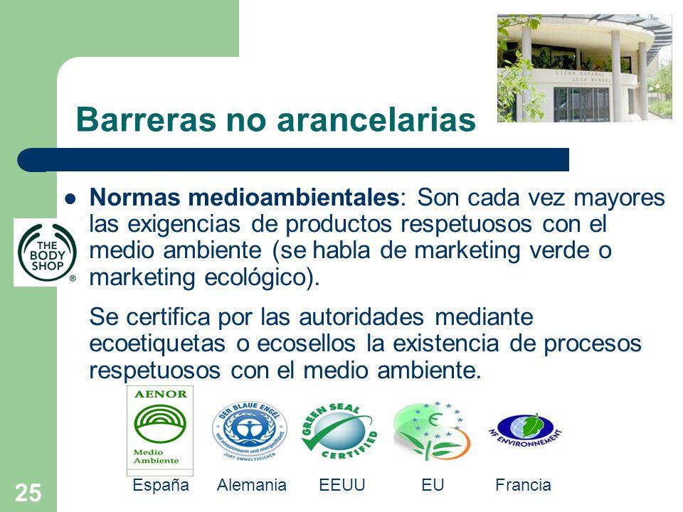 25 Barreras no arancelarias Normas medioambientales: Son cada vez mayores las exigencias de productos respetuosos con el medio ambiente (se habla de m