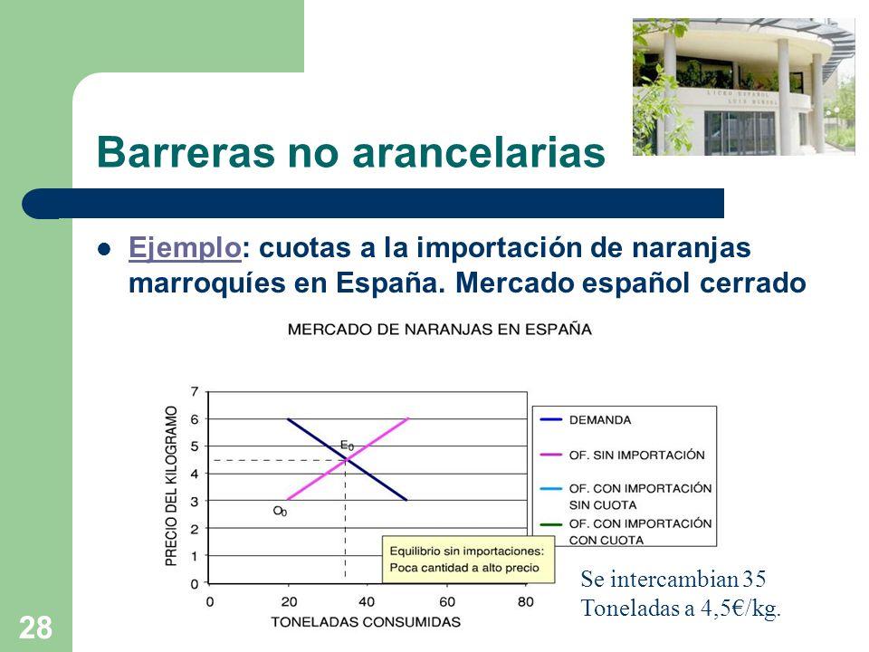 28 Barreras no arancelarias Ejemplo: cuotas a la importación de naranjas marroquíes en España. Mercado español cerrado Ejemplo Se intercambian 35 Tone