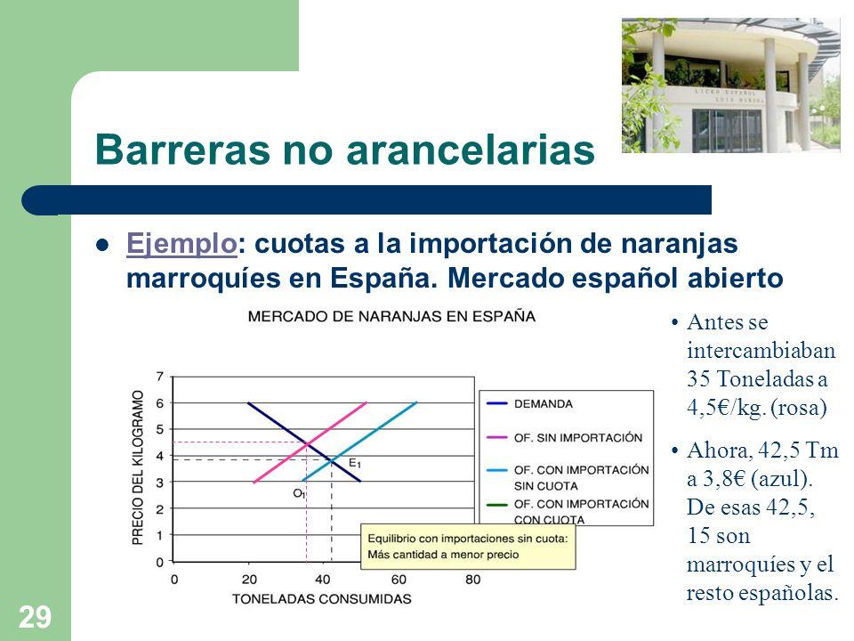 29 Barreras no arancelarias Ejemplo: cuotas a la importación de naranjas marroquíes en España. Mercado español abierto Ejemplo Antes se intercambiaban