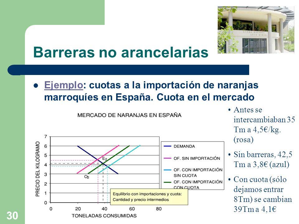 30 Barreras no arancelarias Ejemplo: cuotas a la importación de naranjas marroquíes en España. Cuota en el mercado Ejemplo Antes se intercambiaban 35