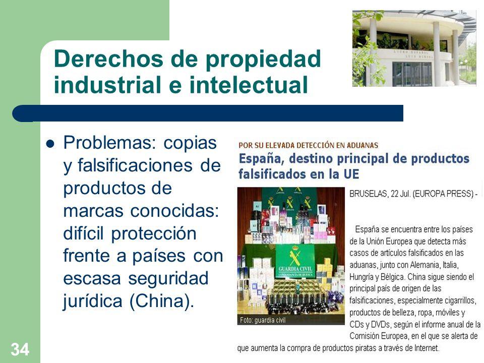 34 Derechos de propiedad industrial e intelectual Problemas: copias y falsificaciones de productos de marcas conocidas: difícil protección frente a pa