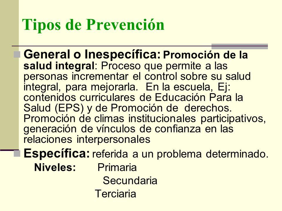 Tipos de Prevención General o Inespecífica: Promoción de la salud integral: Proceso que permite a las personas incrementar el control sobre su salud i