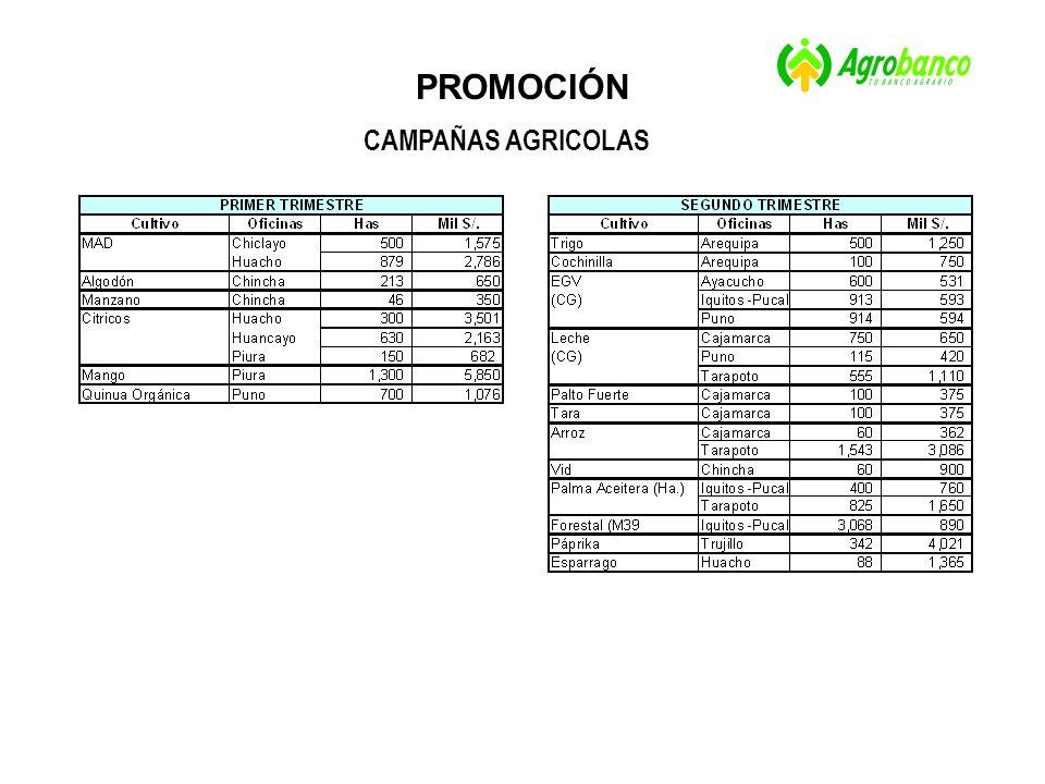 PROMOCIÓN CAMPAÑAS AGRICOLAS