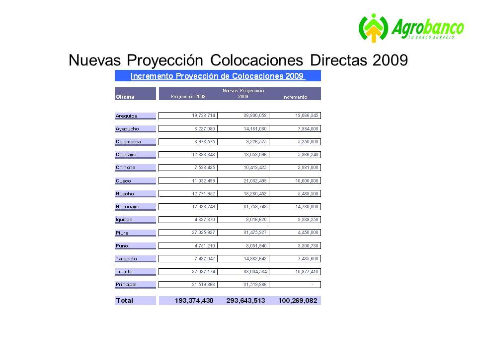 Nuevas Proyección Colocaciones Directas 2009