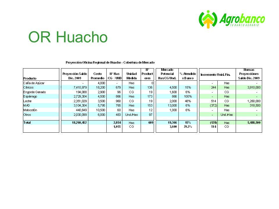 OR Huacho