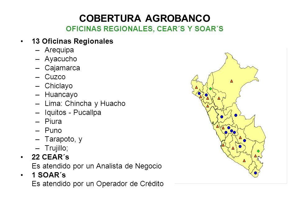 COBERTURA AGROBANCO OFICINAS REGIONALES, CEAR´S Y SOAR´S 13 Oficinas Regionales –Arequipa –Ayacucho –Cajamarca –Cuzco –Chiclayo –Huancayo –Lima: Chincha y Huacho –Iquitos - Pucallpa –Piura –Puno –Tarapoto, y –Trujillo; 22 CEAR´s Es atendido por un Analista de Negocio 1 SOAR´s Es atendido por un Operador de Crédito