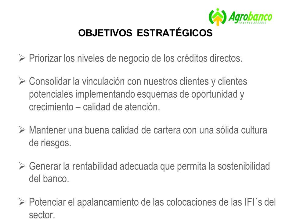 CAMPO DE ACCION Agrícola Pecuario Forestal Acuícola