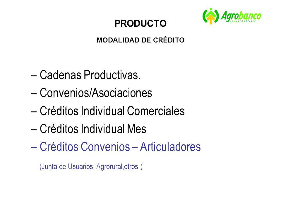 PRODUCTO MODALIDAD DE CRÉDITO –Cadenas Productivas.