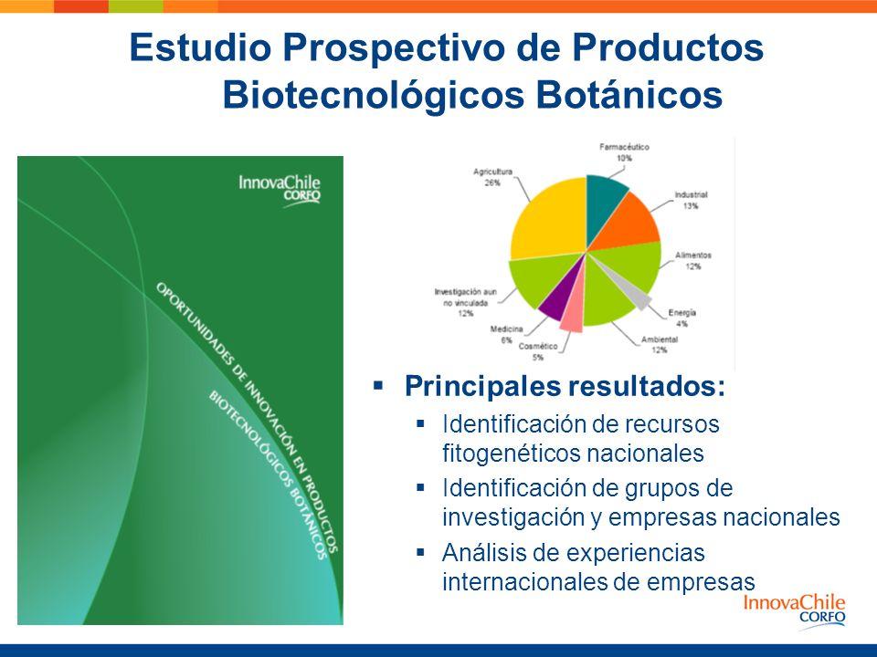 Estudio Prospectivo de Productos Biotecnológicos Botánicos Principales resultados: Identificación de recursos fitogenéticos nacionales Identificación
