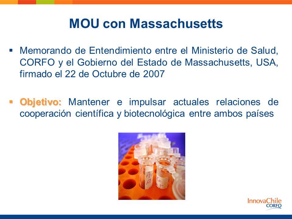 MOU con Massachusetts Memorando de Entendimiento entre el Ministerio de Salud, CORFO y el Gobierno del Estado de Massachusetts, USA, firmado el 22 de