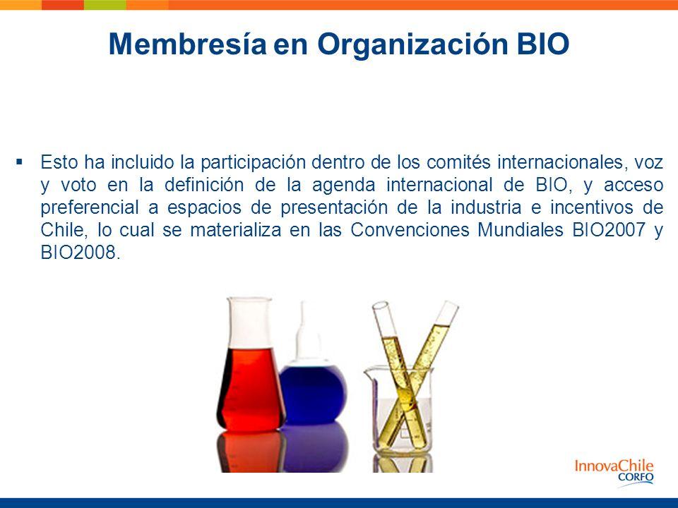 Membresía en Organización BIO Esto ha incluido la participación dentro de los comités internacionales, voz y voto en la definición de la agenda intern