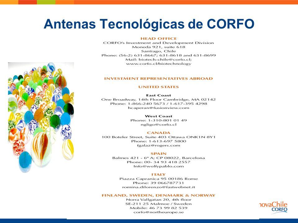 Antenas Tecnológicas de CORFO
