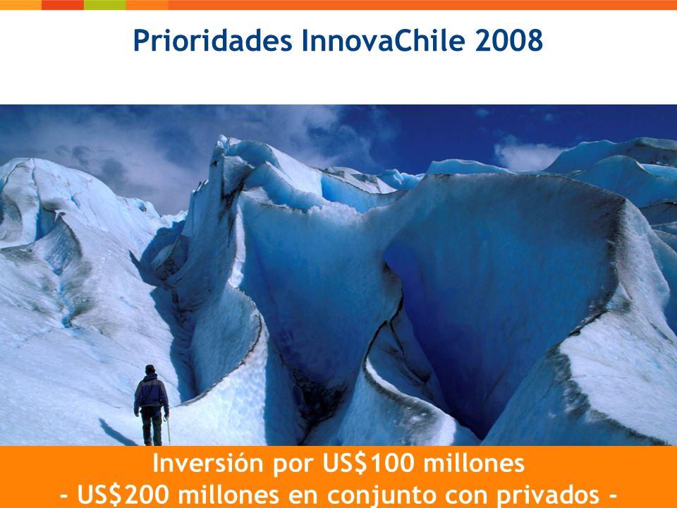 Prioridades InnovaChile 2008 Inversión por US$100 millones - US$200 millones en conjunto con privados -
