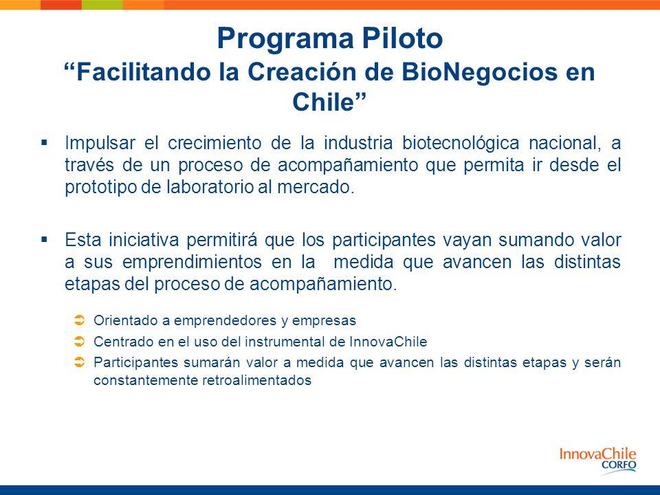 Programa Piloto Facilitando la Creación de BioNegocios en Chile Impulsar el crecimiento de la industria biotecnológica nacional, a través de un proces