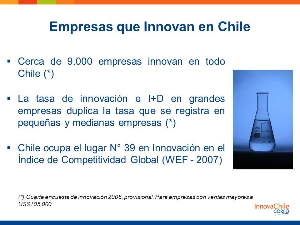 (*) Cuarta encuesta de innovación 2006, provisional. Para empresas con ventas mayores a US$105,000 Empresas que Innovan en Chile Cerca de 9.000 empres
