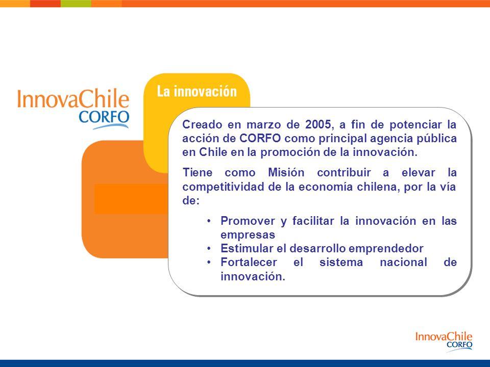 Creado en marzo de 2005, a fin de potenciar la acción de CORFO como principal agencia pública en Chile en la promoción de la innovación. Tiene como Mi