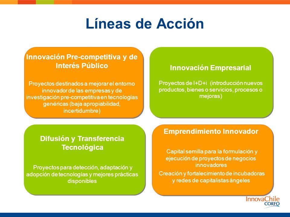 Líneas de Acción Innovación Pre-competitiva y de Interés Público Proyectos destinados a mejorar el entorno innovador de las empresas y de investigació