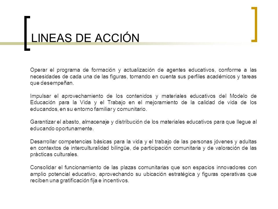 LINEAS DE ACCIÓN Operar el programa de formación y actualización de agentes educativos, conforme a las necesidades de cada una de las figuras, tomando