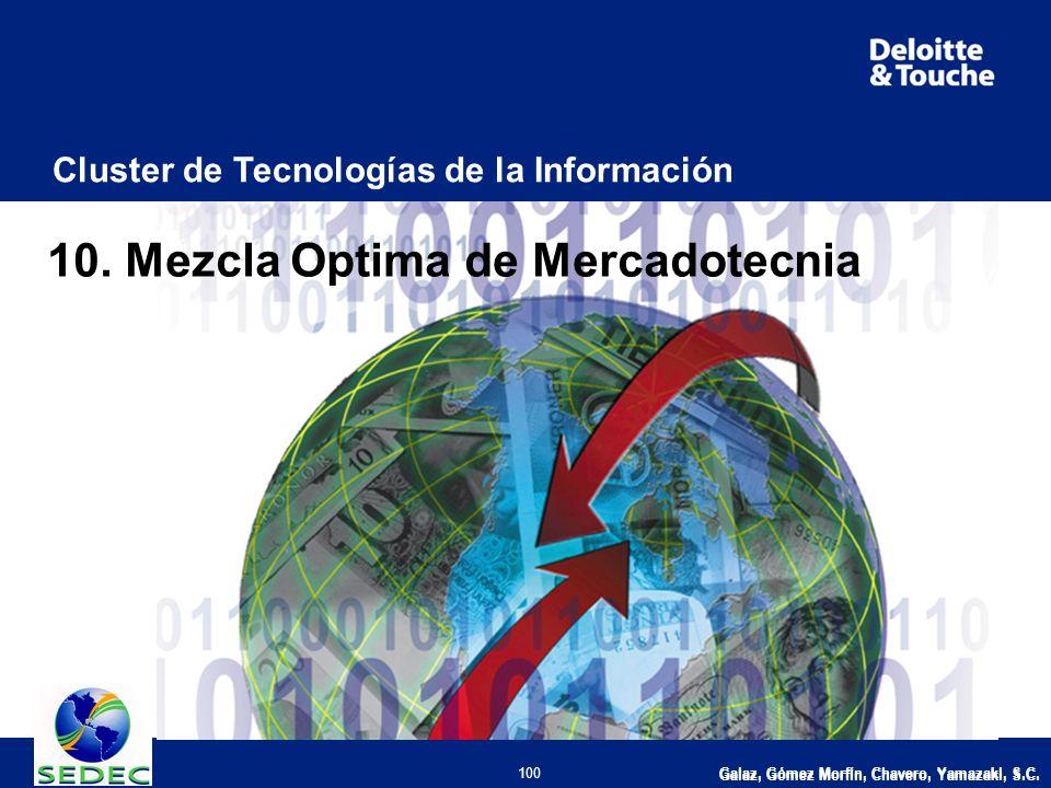 Galaz, Gómez Morfín, Chavero, Yamazaki, S.C. 100 Cluster de Tecnologías de la Información 10.