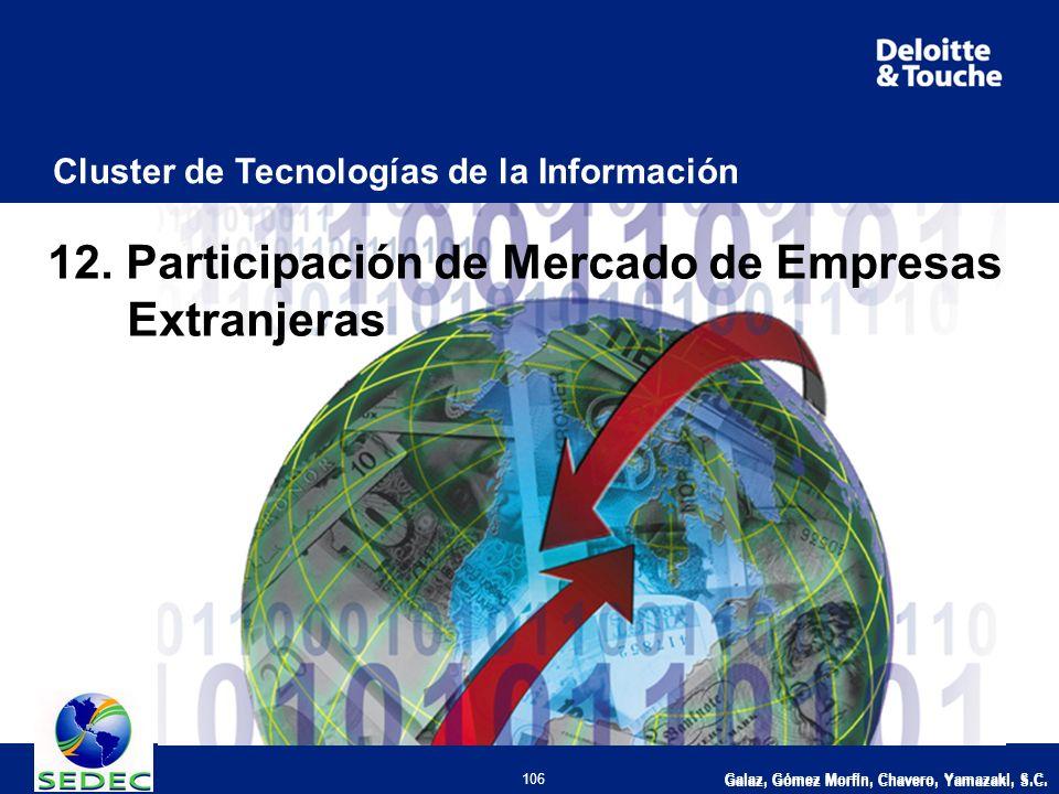Galaz, Gómez Morfín, Chavero, Yamazaki, S.C. 106 Cluster de Tecnologías de la Información 12.