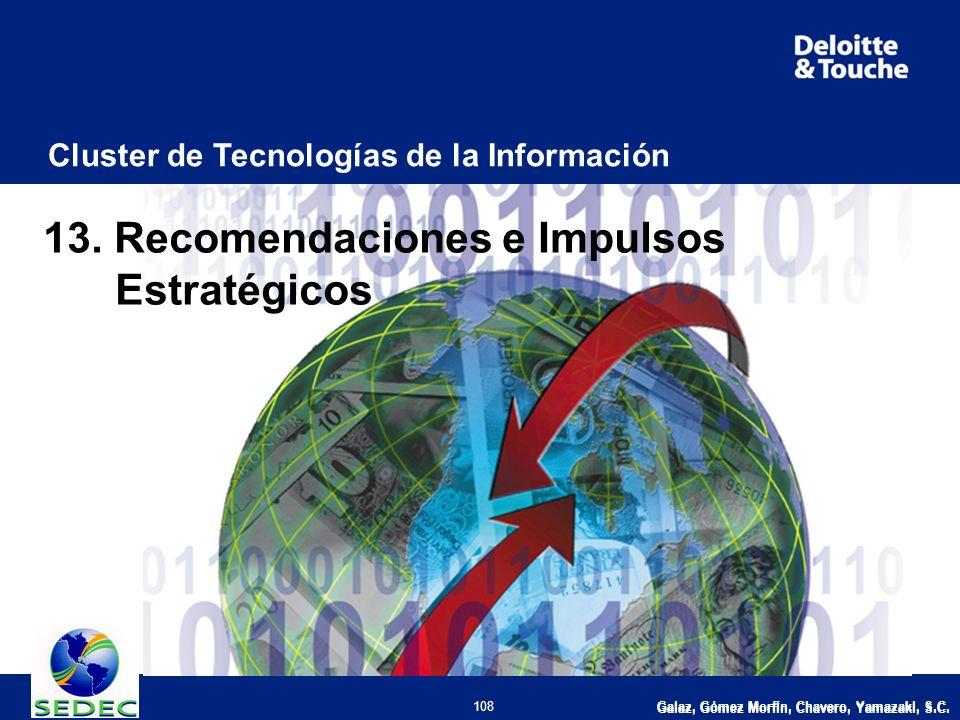 Galaz, Gómez Morfín, Chavero, Yamazaki, S.C. 108 Cluster de Tecnologías de la Información 13.