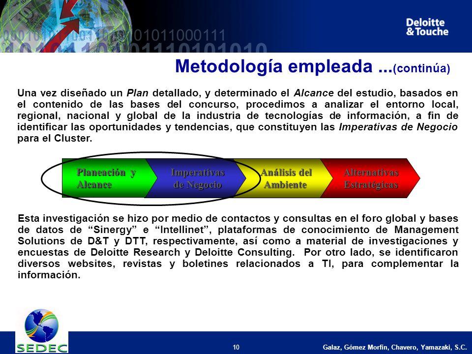Galaz, Gómez Morfín, Chavero, Yamazaki, S.C. 10 Alternativas Estratégicas Análisis del Ambiente Análisis del Ambiente Imperativas de Negocio Planeació