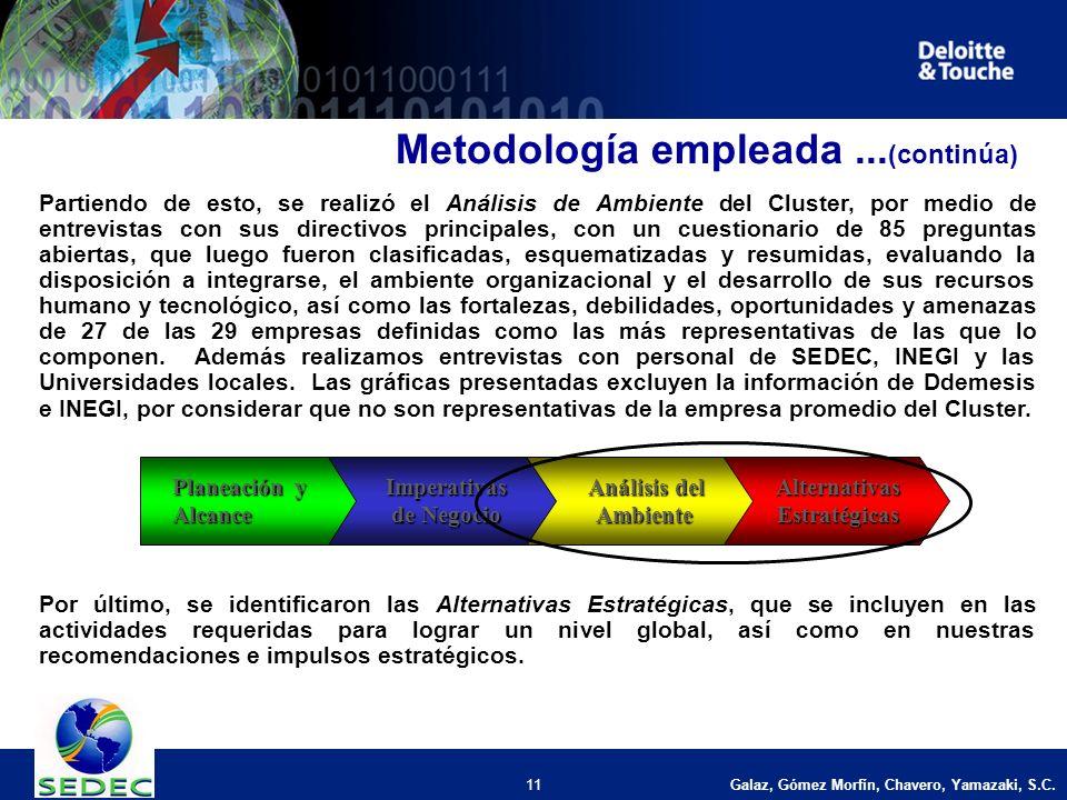 Galaz, Gómez Morfín, Chavero, Yamazaki, S.C. 11 Partiendo de esto, se realizó el Análisis de Ambiente del Cluster, por medio de entrevistas con sus di