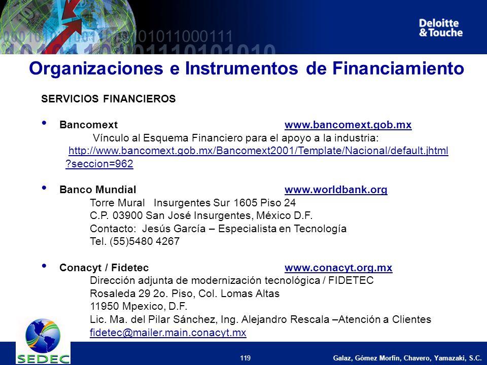 119 Organizaciones e Instrumentos de Financiamiento SERVICIOS FINANCIEROS Bancomextwww.bancomext.gob.mxwww.bancomext.gob.mx Vínculo al Esquema Financiero para el apoyo a la industria: http://www.bancomext.gob.mx/Bancomext2001/Template/Nacional/default.jhtml seccion=962 http://www.bancomext.gob.mx/Bancomext2001/Template/Nacional/default.jhtml seccion=962 Banco Mundialwww.worldbank.orgwww.worldbank.org Torre Mural Insurgentes Sur 1605 Piso 24 C.P.