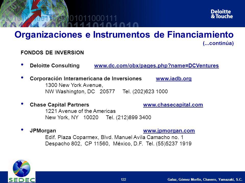 Galaz, Gómez Morfín, Chavero, Yamazaki, S.C. 122 Organizaciones e Instrumentos de Financiamiento (...continúa) FONDOS DE INVERSION Deloitte Consulting