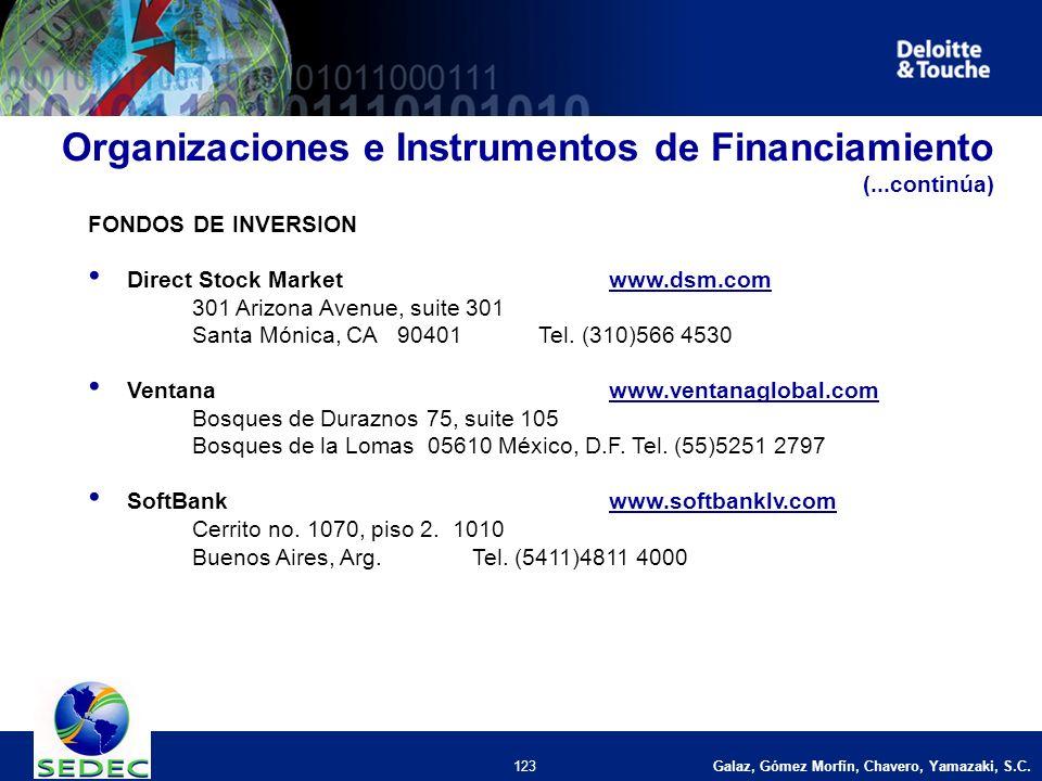 Galaz, Gómez Morfín, Chavero, Yamazaki, S.C. 123 FONDOS DE INVERSION Direct Stock Marketwww.dsm.comwww.dsm.com 301 Arizona Avenue, suite 301 Santa Món