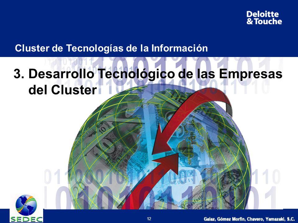 Galaz, Gómez Morfín, Chavero, Yamazaki, S.C. 12 Cluster de Tecnologías de la Información 3.Desarrollo Tecnológico de las Empresas del Cluster Galaz, G