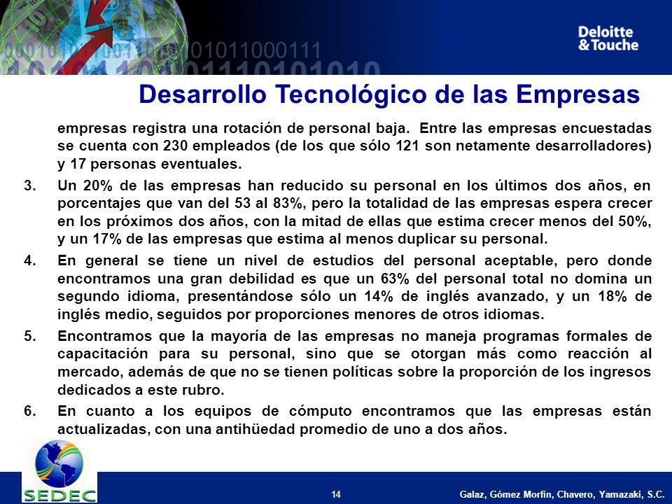 Galaz, Gómez Morfín, Chavero, Yamazaki, S.C. 14 empresas registra una rotación de personal baja.