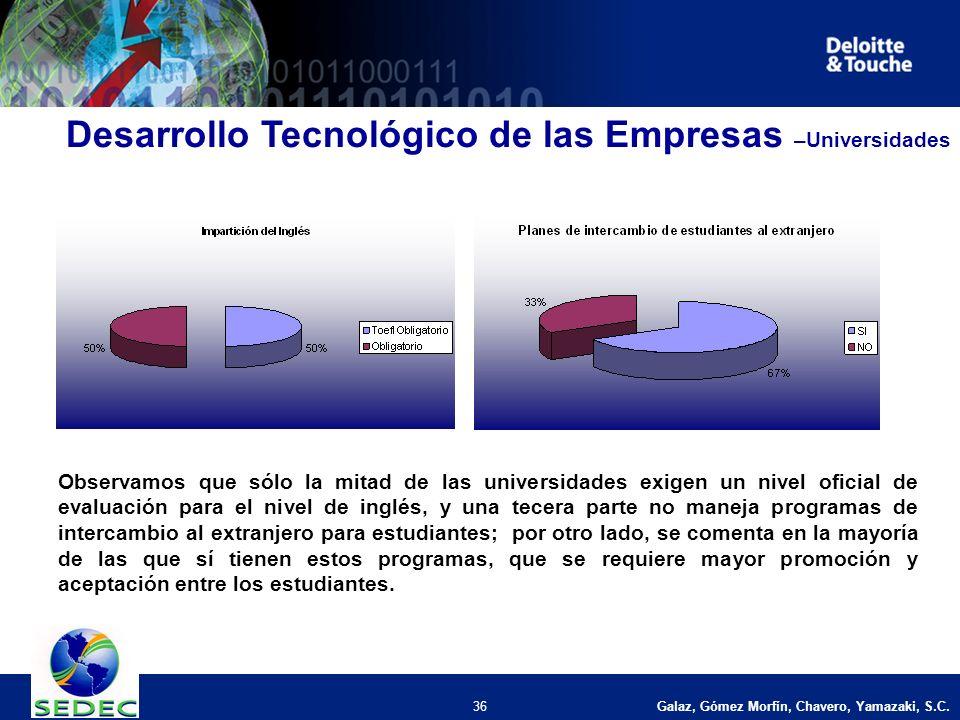 Galaz, Gómez Morfín, Chavero, Yamazaki, S.C. 36 Desarrollo Tecnológico de las Empresas –Universidades Observamos que sólo la mitad de las universidade