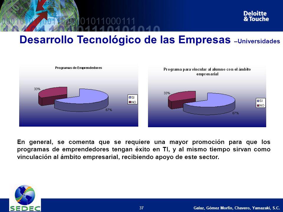 Galaz, Gómez Morfín, Chavero, Yamazaki, S.C. 37 Desarrollo Tecnológico de las Empresas –Universidades En general, se comenta que se requiere una mayor