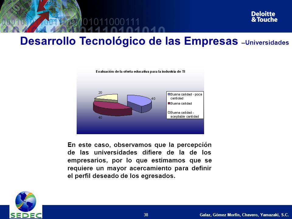 Galaz, Gómez Morfín, Chavero, Yamazaki, S.C. 38 Desarrollo Tecnológico de las Empresas –Universidades En este caso, observamos que la percepción de la