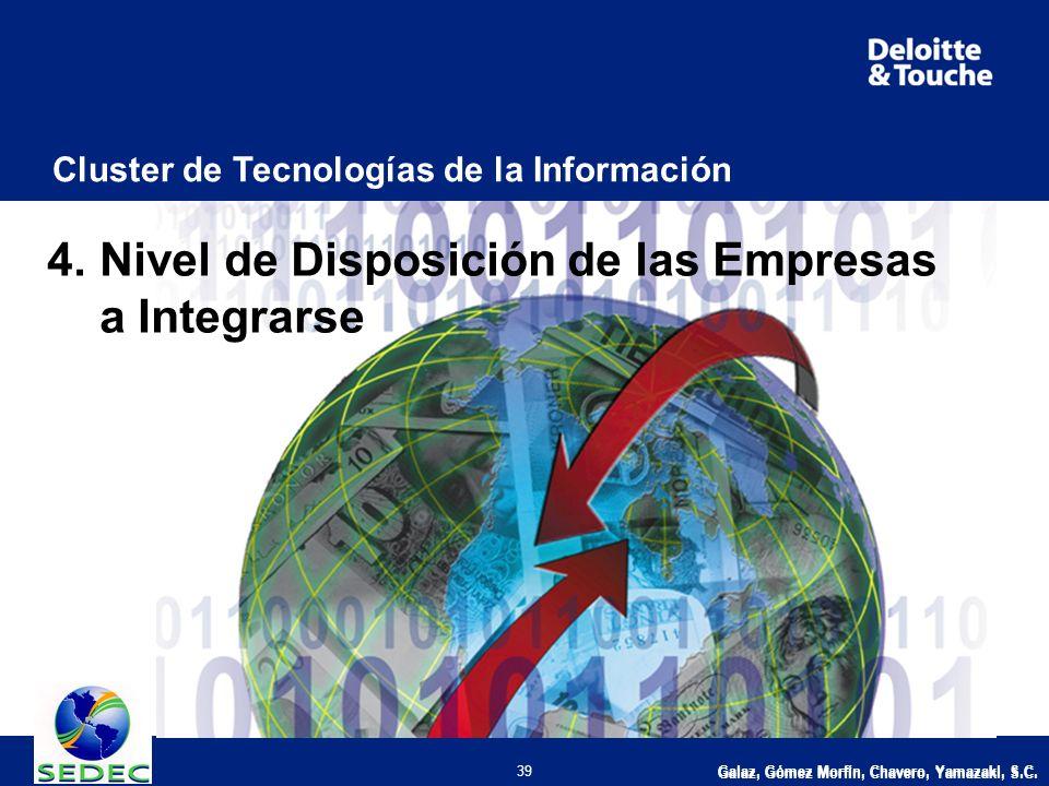 Galaz, Gómez Morfín, Chavero, Yamazaki, S.C. 39 Cluster de Tecnologías de la Información 4.Nivel de Disposición de las Empresas a Integrarse Galaz, Gó