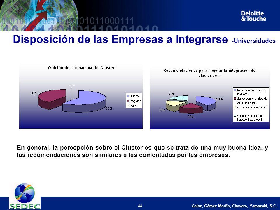 Galaz, Gómez Morfín, Chavero, Yamazaki, S.C. 44 Disposición de las Empresas a Integrarse -Universidades En general, la percepción sobre el Cluster es