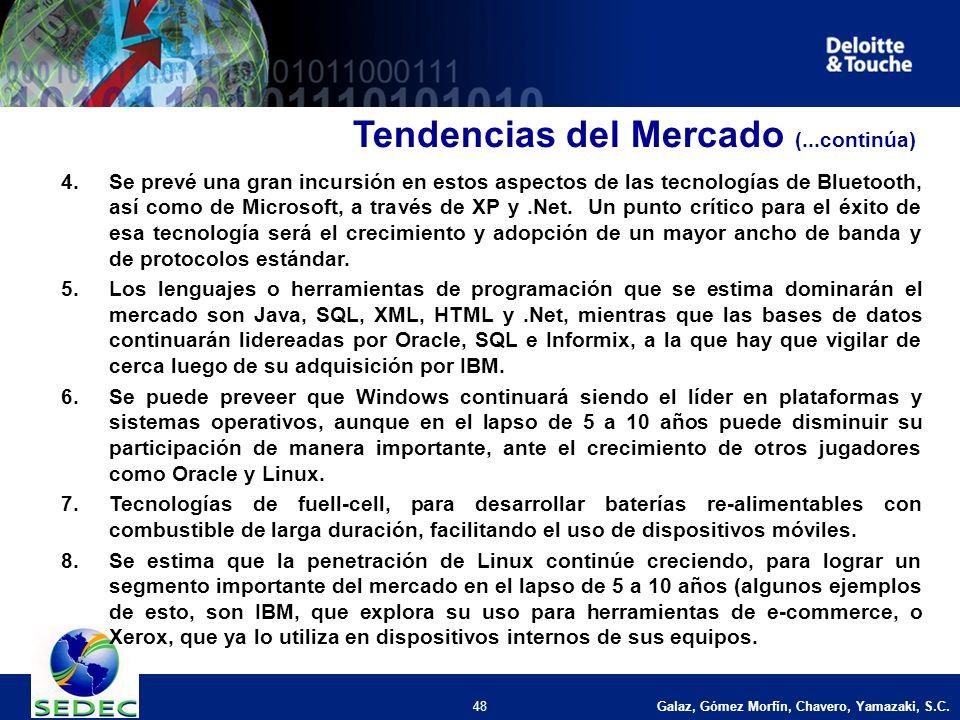 Galaz, Gómez Morfín, Chavero, Yamazaki, S.C. 48 4.Se prevé una gran incursión en estos aspectos de las tecnologías de Bluetooth, así como de Microsoft