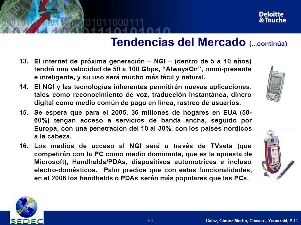 Galaz, Gómez Morfín, Chavero, Yamazaki, S.C. 50 13.El internet de próxima generación – NGI – (dentro de 5 a 10 años) tendrá una velocidad de 50 a 100