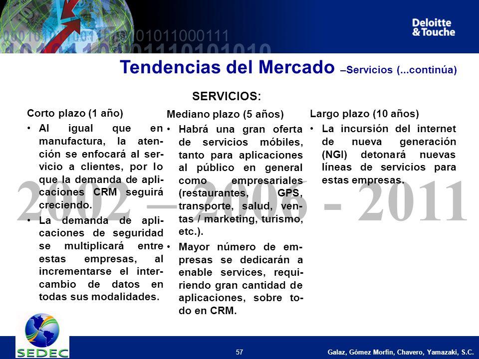 Galaz, Gómez Morfín, Chavero, Yamazaki, S.C. 57 2002 – 2006 - 2011 Corto plazo (1 año) Al igual que en manufactura, la aten- ción se enfocará al ser-