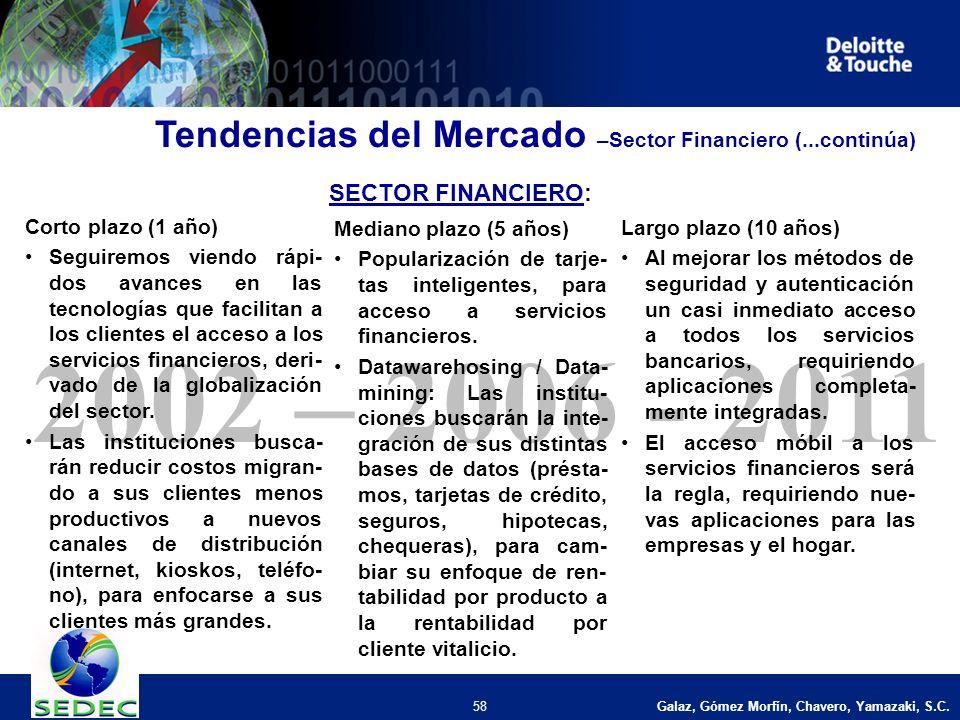 Galaz, Gómez Morfín, Chavero, Yamazaki, S.C. 58 2002 – 2006 - 2011 Corto plazo (1 año) Seguiremos viendo rápi- dos avances en las tecnologías que faci