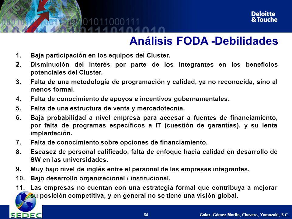 Galaz, Gómez Morfín, Chavero, Yamazaki, S.C. 64 Análisis FODA -Debilidades 1.Baja participación en los equipos del Cluster. 2.Disminución del interés